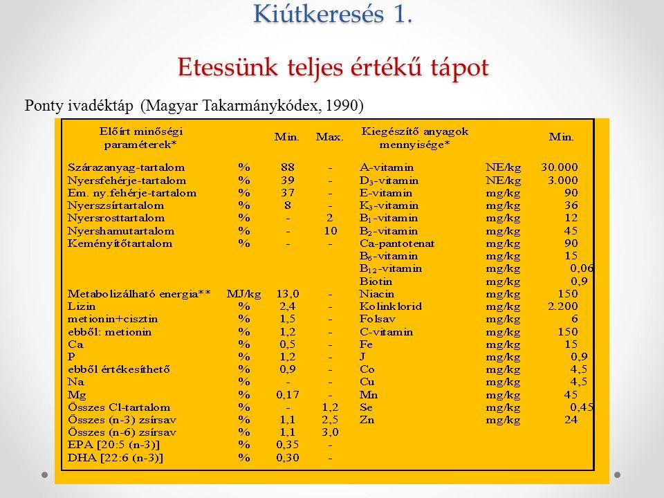 Kiútkeresés 1. Etessünk teljes értékű tápot Ponty ivadéktáp (Magyar Takarmánykódex, 1990)