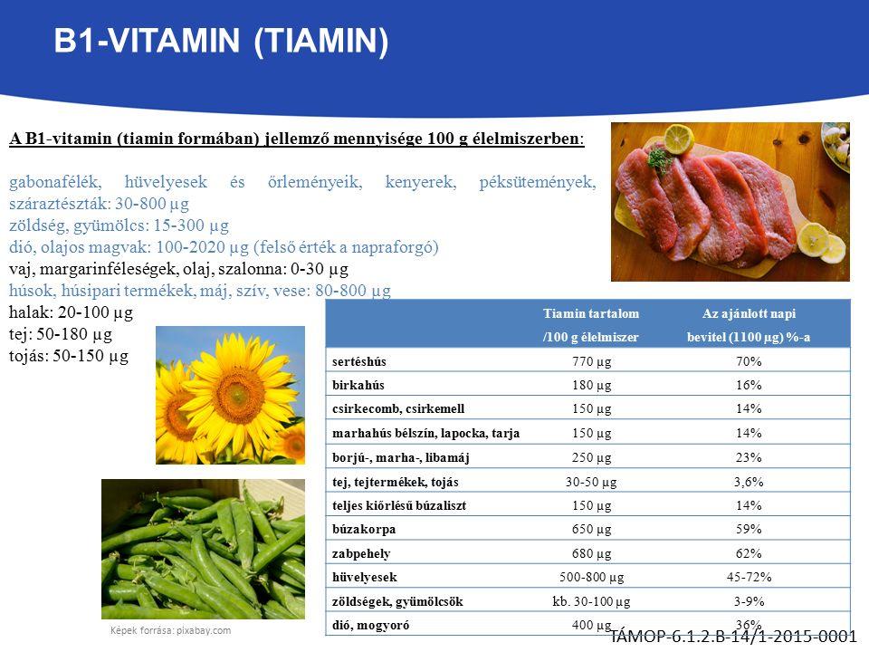 B1-VITAMIN (TIAMIN) TÁMOP-6.1.2.B-14/1-2015-0001 A B1-vitamin (tiamin formában) jellemző mennyisége 100 g élelmiszerben: gabonafélék, hüvelyesek és őrleményeik, kenyerek, péksütemények, száraztészták: 30-800 µg zöldség, gyümölcs: 15-300 µg dió, olajos magvak: 100-2020 µg (felső érték a napraforgó) vaj, margarinféleségek, olaj, szalonna: 0-30 µg húsok, húsipari termékek, máj, szív, vese: 80-800 µg halak: 20-100 µg tej: 50-180 µg tojás: 50-150 µg Tiamin tartalom /100 g élelmiszer Az ajánlott napi bevitel (1100 µg) %-a sertéshús770 µg70% birkahús180 µg16% csirkecomb, csirkemell150 µg14% marhahús bélszín, lapocka, tarja150 µg14% borjú-, marha-, libamáj250 µg23% tej, tejtermékek, tojás30-50 µg3,6% teljes kiőrlésű búzaliszt150 µg14% búzakorpa650 µg59% zabpehely680 µg62% hüvelyesek500-800 µg45-72% zöldségek, gyümölcsökkb.