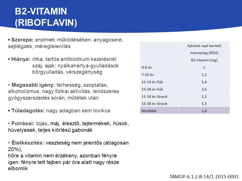 B2-VITAMIN (RIBOFLAVIN) Szerepe: enzimek működésében: anyagcsere, sejtlégzés, méregtelenítés Hiánya: ritka, tartós antibiotikum kezelésnél száj, ajak: nyálkahártya-gyulladások bőrgyulladás, vérszegénység Magasabb igény: terhesség, szoptatás, alkoholizmus, nagy fizikai aktivitás, rendszeres gyógyszerszedés során, műtétek után Túladagolás: nagy adagban sem toxikus Forrásai: tojás, máj, élesztő, tejtermékek, húsok, hüvelyesek, teljes kiőrlésű gabonák Ételkészítés: veszteség nem jelentős (átlagosan 20%), hőre a vitamin nem érzékeny, azonban fényre igen: fényre tett tejben pár óra alatt nagy része elbomlik TÁMOP-6.1.2.B-14/1-2015-0001 Ajánlott napi beviteli mennyiség (RDA) B2-vitamin (mg) 4-6 év1 7-10 év1,2 11-14 év fiúk1,4 15-18 év fiúk1,6 11-14 év lányok1,2 15-18 év lányok1,3 felnőttek1,4