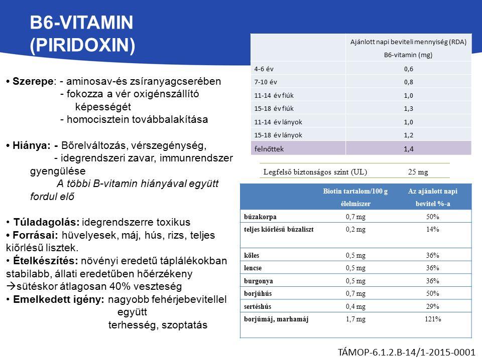 B6-VITAMIN (PIRIDOXIN) Szerepe: - aminosav-és zsíranyagcserében - fokozza a vér oxigénszállító képességét - homocisztein továbbalakítása Hiánya: - Bőrelváltozás, vérszegénység, - idegrendszeri zavar, immunrendszer gyengülése A többi B-vitamin hiányával együtt fordul elő Túladagolás: idegrendszerre toxikus Forrásai: hüvelyesek, máj, hús, rizs, teljes kiőrlésű lisztek.