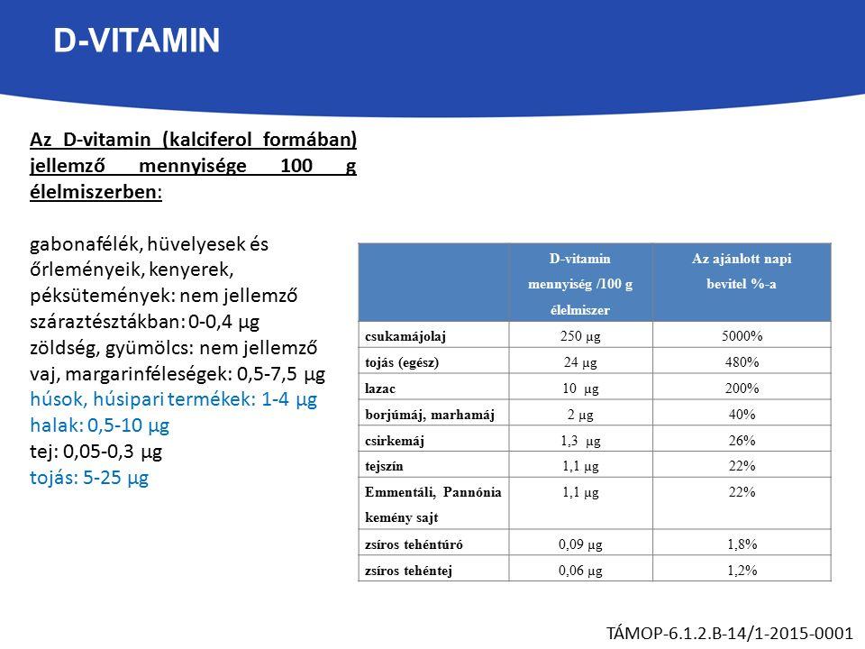 D-VITAMIN TÁMOP-6.1.2.B-14/1-2015-0001 Az D-vitamin (kalciferol formában) jellemző mennyisége 100 g élelmiszerben: gabonafélék, hüvelyesek és őrleményeik, kenyerek, péksütemények: nem jellemző száraztésztákban: 0-0,4 µg zöldség, gyümölcs: nem jellemző vaj, margarinféleségek: 0,5-7,5 µg húsok, húsipari termékek: 1-4 µg halak: 0,5-10 µg tej: 0,05-0,3 µg tojás: 5-25 µg D-vitamin mennyiség /100 g élelmiszer Az ajánlott napi bevitel %-a csukamájolaj250 µg5000% tojás (egész)24 µg480% lazac10 µg200% borjúmáj, marhamáj2 µg40% csirkemáj1,3 µg26% tejszín1,1 µg22% Emmentáli, Pannónia kemény sajt 1,1 µg22% zsíros tehéntúró0,09 µg1,8% zsíros tehéntej0,06 µg1,2%