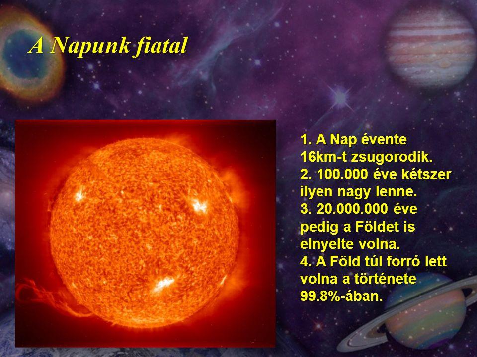 A Napunk fiatal 1. A Nap évente 16km-t zsugorodik. 2. 100.000 éve kétszer ilyen nagy lenne. 3. 20.000.000 éve pedig a Földet is elnyelte volna. 4. A F