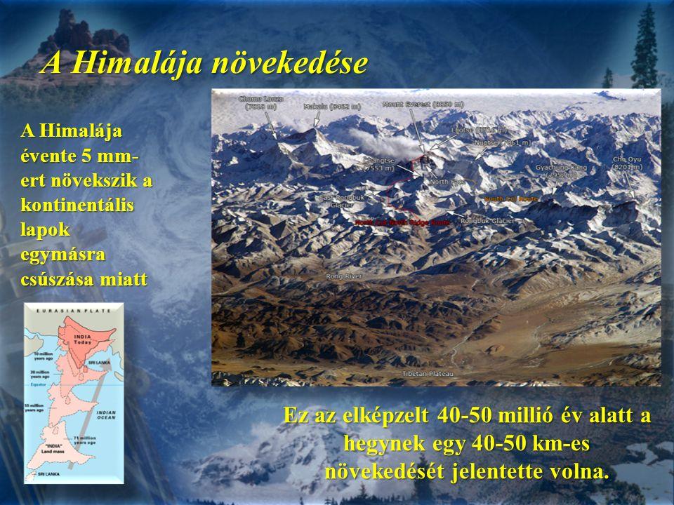 A Himalája növekedése A Himalája évente 5 mm- ert növekszik a kontinentális lapok egymásra csúszása miatt Ez az elképzelt 40-50 millió év alatt a hegynek egy 40-50 km-es növekedését jelentette volna.