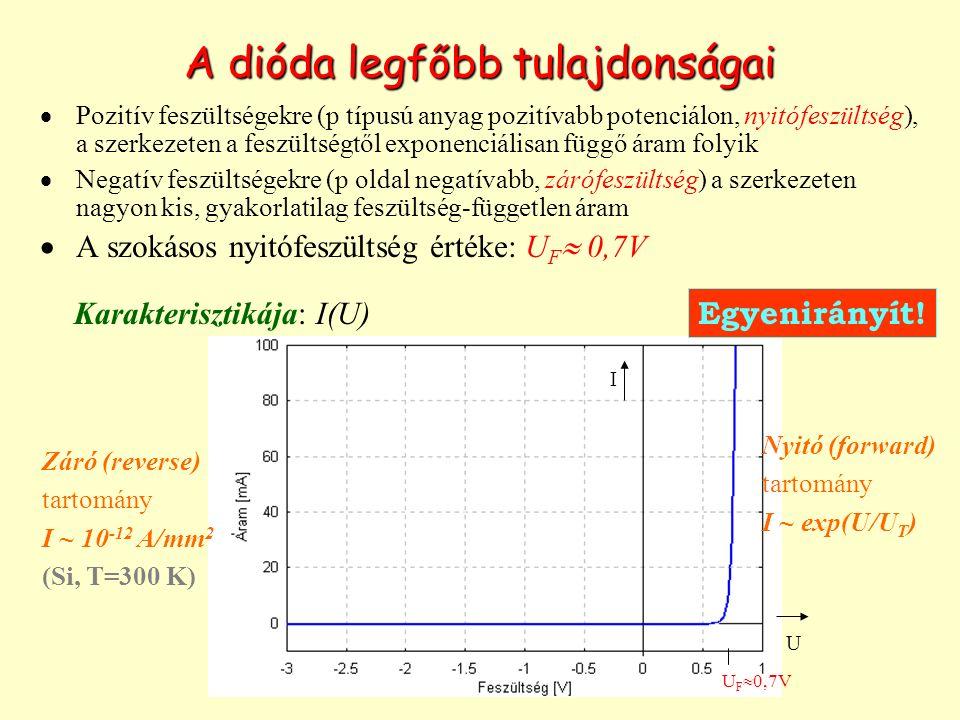 A dióda legfőbb tulajdonságai  Pozitív feszültségekre (p típusú anyag pozitívabb potenciálon, nyitófeszültség), a szerkezeten a feszültségtől exponen