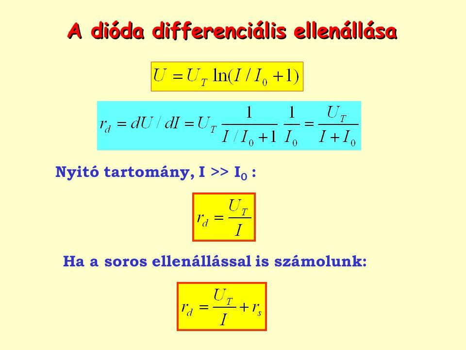 A dióda differenciális ellenállása Nyitó tartomány, I >> I 0 : Ha a soros ellenállással is számolunk: