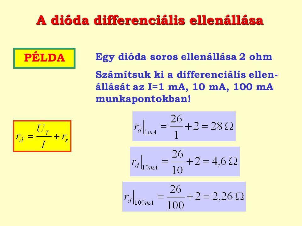 A dióda differenciális ellenállása Egy dióda soros ellenállása 2 ohm Számítsuk ki a differenciális ellen- állását az I=1 mA, 10 mA, 100 mA munkapontok