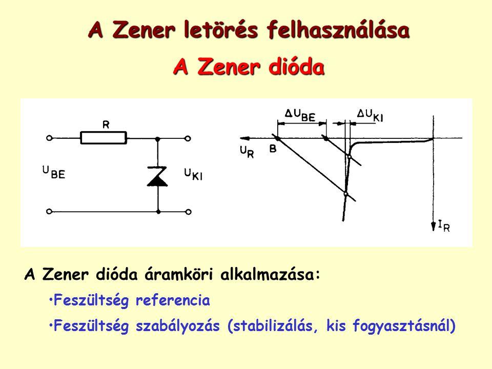 A Zener letörés felhasználása A Zener dióda A Zener dióda áramköri alkalmazása: Feszültség referencia Feszültség szabályozás (stabilizálás, kis fogyas