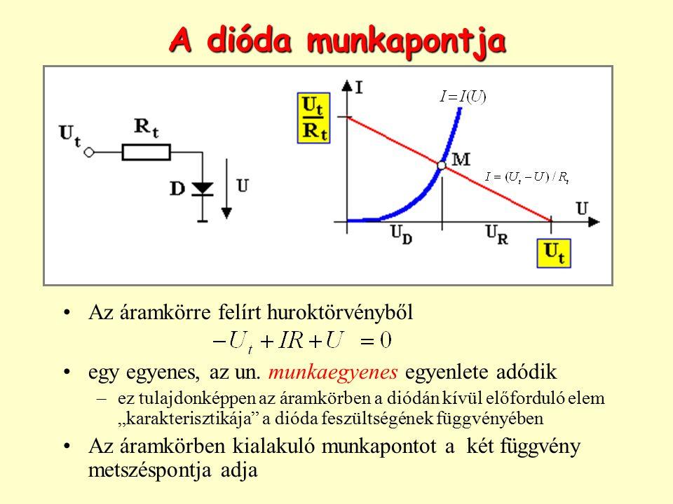 A dióda munkapontja Az áramkörre felírt huroktörvényből egy egyenes, az un. munkaegyenes egyenlete adódik –ez tulajdonképpen az áramkörben a diódán kí