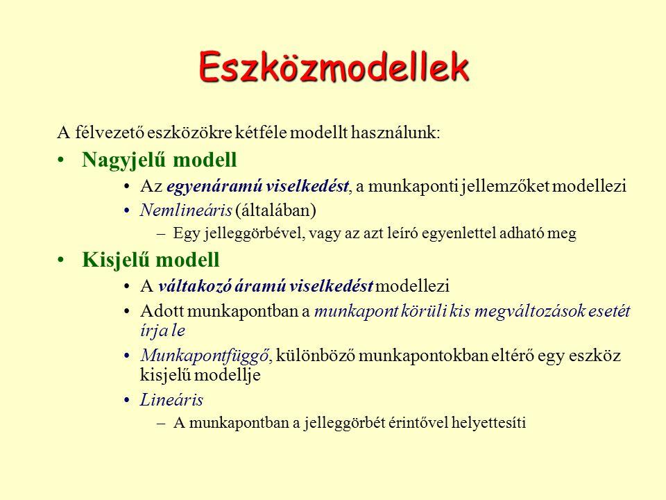 Eszközmodellek A félvezető eszközökre kétféle modellt használunk: Nagyjelű modell Az egyenáramú viselkedést, a munkaponti jellemzőket modellezi Nemlin