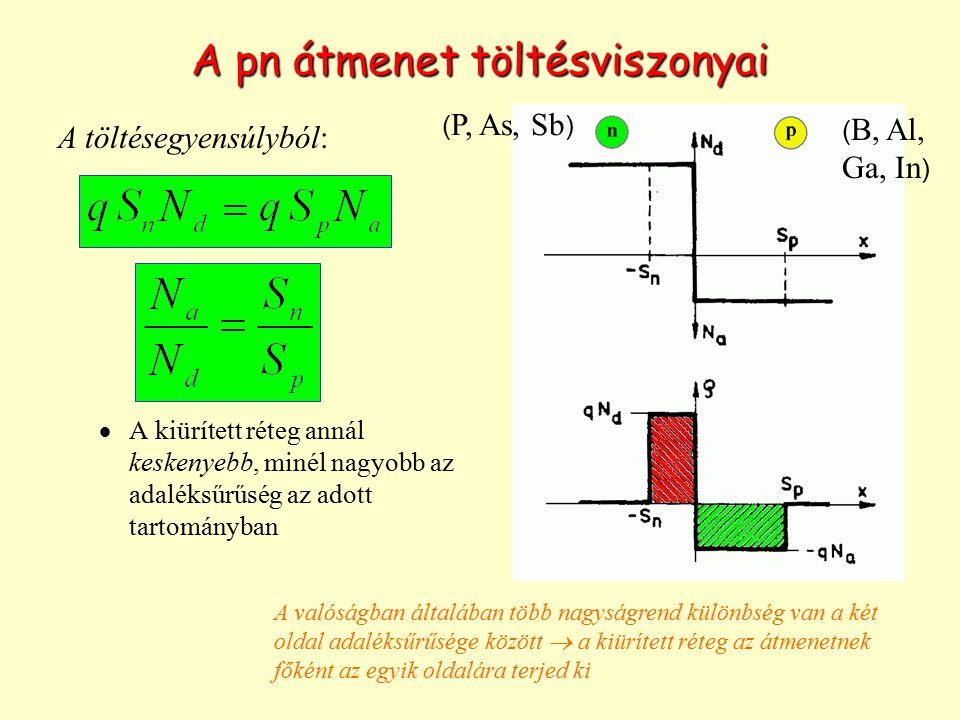 Az ideális pn átmenet (dióda) jelleggörbe egyenlete Ez az ideális dióda egyenlet, vagy Schottky egyenlet, ahol I o a pn átmenet telítési (saturation) vagy záróáram állandója, csak anyagállandóktól és az adaléksűrűségektől függ, a kisebbségi töltéshordozó-sűrűséggel arányos I o  10 -14 A - 10 -15 A U T =kT/q=26 mV, a termikus feszültség szobahőmérsékleten, k=8,62x10 -5 eV/K, a Boltzmann állandó T a hőmérséklet Kelvinben q=1,602x10 -19 Coulomb az elektron töltése előjel nélkül