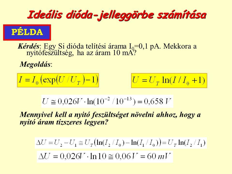 A dióda legfőbb tulajdonságai  Pozitív feszültségekre (p típusú anyag pozitívabb potenciálon, nyitófeszültség), a szerkezeten a feszültségtől exponenciálisan függő áram folyik  Negatív feszültségekre (p oldal negatívabb, zárófeszültség) a szerkezeten nagyon kis, gyakorlatilag feszültség-független áram  A szokásos nyitófeszültség értéke: U F  0,7V Záró (reverse) tartomány I ~ 10 -12 A/mm 2 (Si, T=300 K) Nyitó (forward) tartomány I ~ exp(U/U T ) Karakterisztikája: I(U) U F  0,7V I U Egyenirányít!