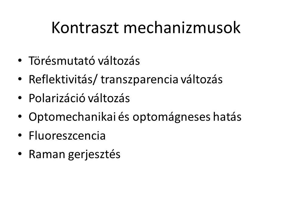 Kontraszt mechanizmusok Törésmutató változás Reflektivitás/ transzparencia változás Polarizáció változás Optomechanikai és optomágneses hatás Fluoreszcencia Raman gerjesztés