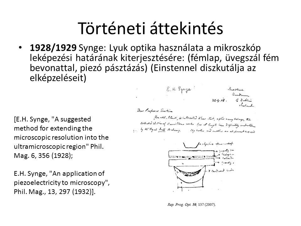 Történeti áttekintés 1928/1929 Synge: Lyuk optika használata a mikroszkóp leképezési határának kiterjesztésére: (fémlap, üvegszál fém bevonattal, piezó pásztázás) (Einstennel diszkutálja az elképzeléseit) [E.H.