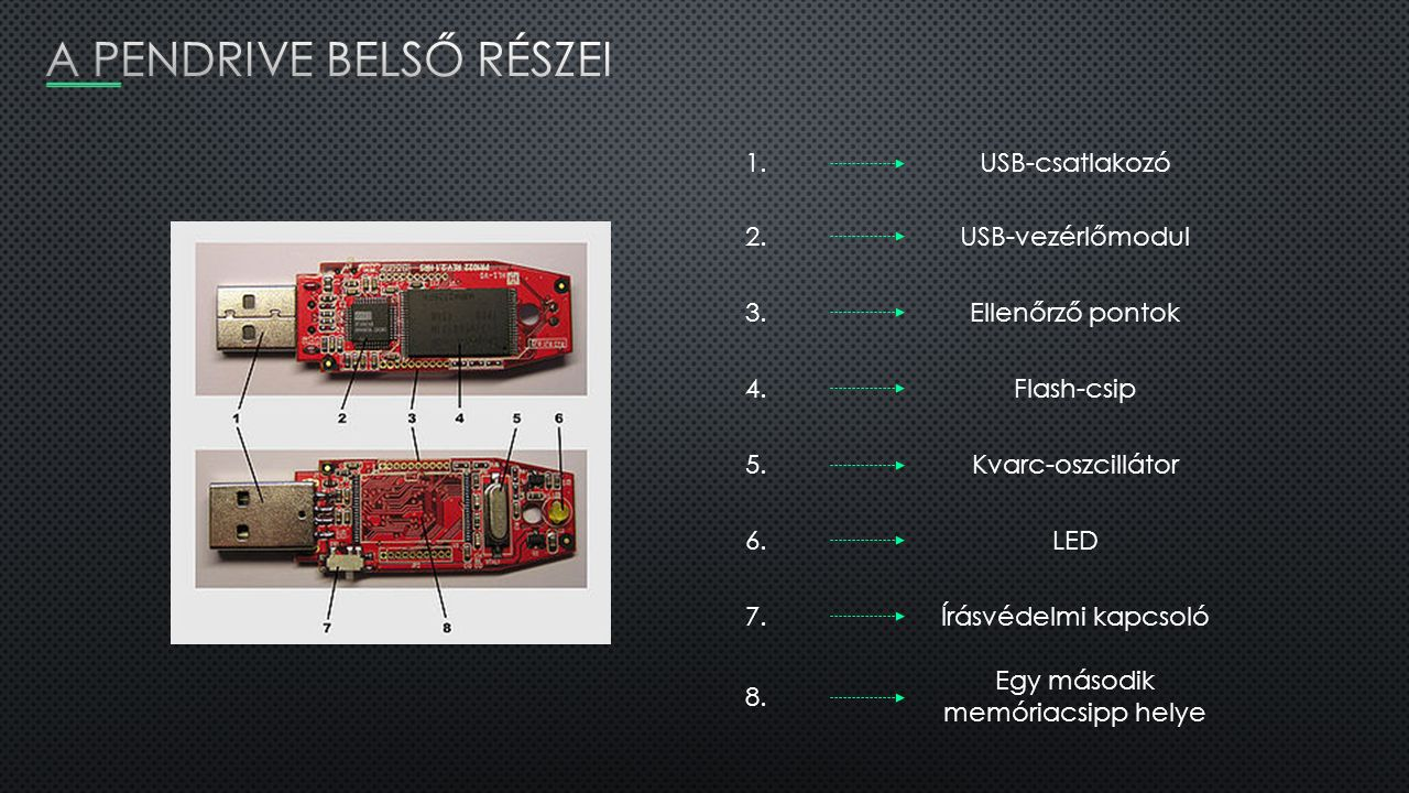 1.USB-csatlakozó 2.USB-vezérlőmodul 3.Ellenőrző pontok 4.Flash-csip 5.Kvarc-oszcillátor 6.LED 7.Írásvédelmi kapcsoló 8. Egy második memóriacsipp helye