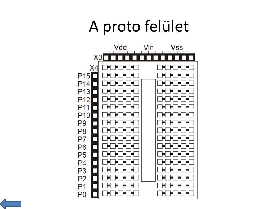 A proto felület