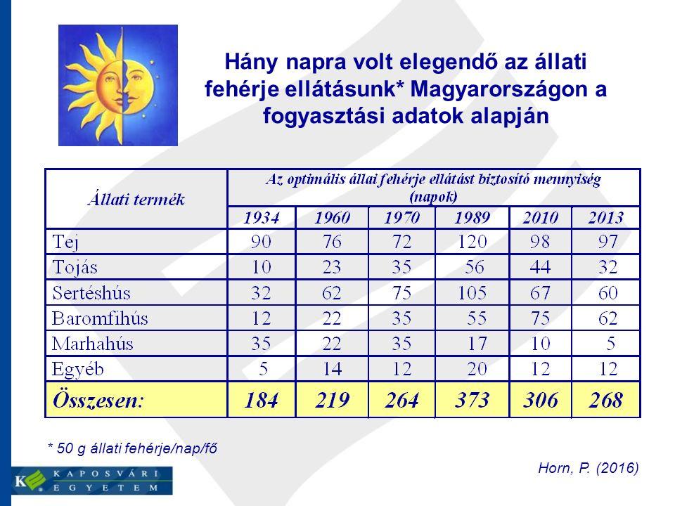 * 50 g állati fehérje/nap/fő Hány napra volt elegendő az állati fehérje ellátásunk* Magyarországon a fogyasztási adatok alapján Horn, P.