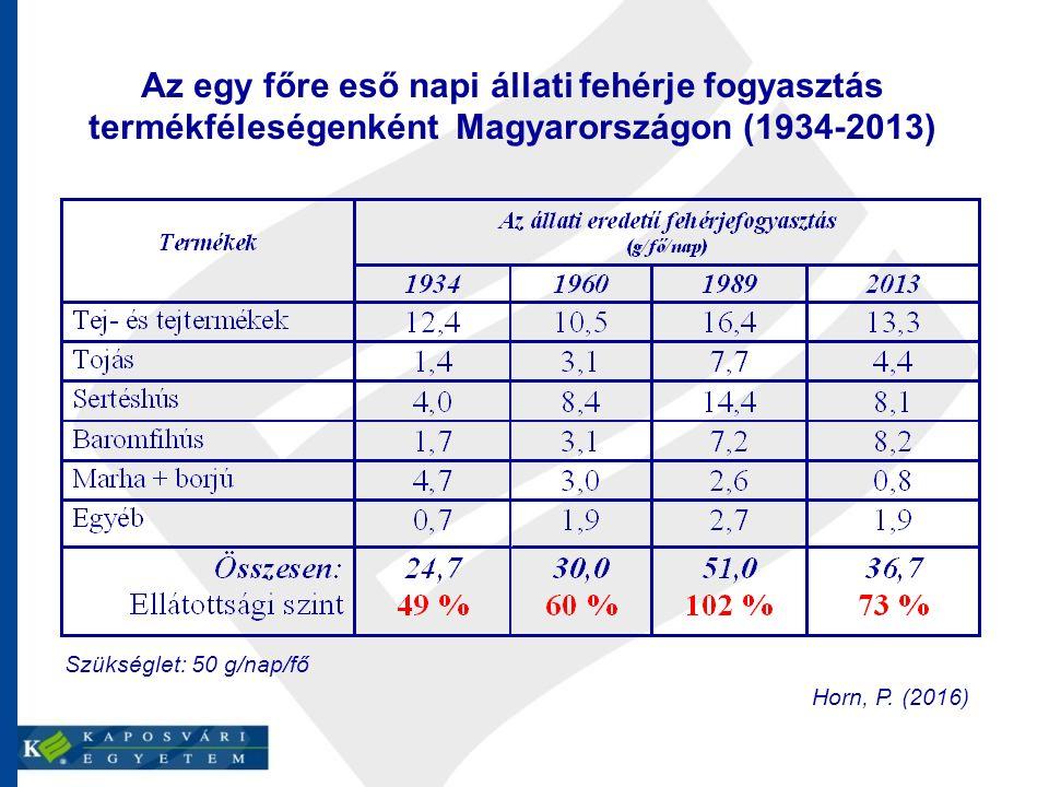 Az egy főre eső napi állati fehérje fogyasztás termékféleségenként Magyarországon (1934-2013) Szükséglet: 50 g/nap/fő
