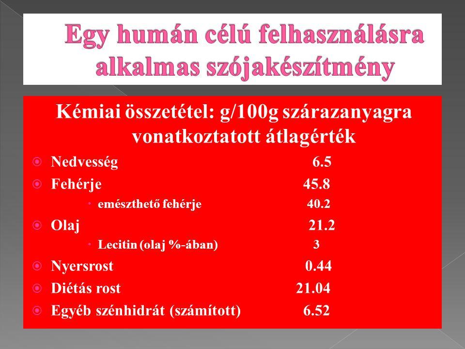 Kémiai összetétel: g/100g szárazanyagra vonatkoztatott átlagérték  Nedvesség 6.5  Fehérje 45.8  emészthető fehérje 40.2  Olaj 21.2  Lecitin (olaj %-ában) 3  Nyersrost 0.44  Diétás rost 21.04  Egyéb szénhidrát (számított) 6.52