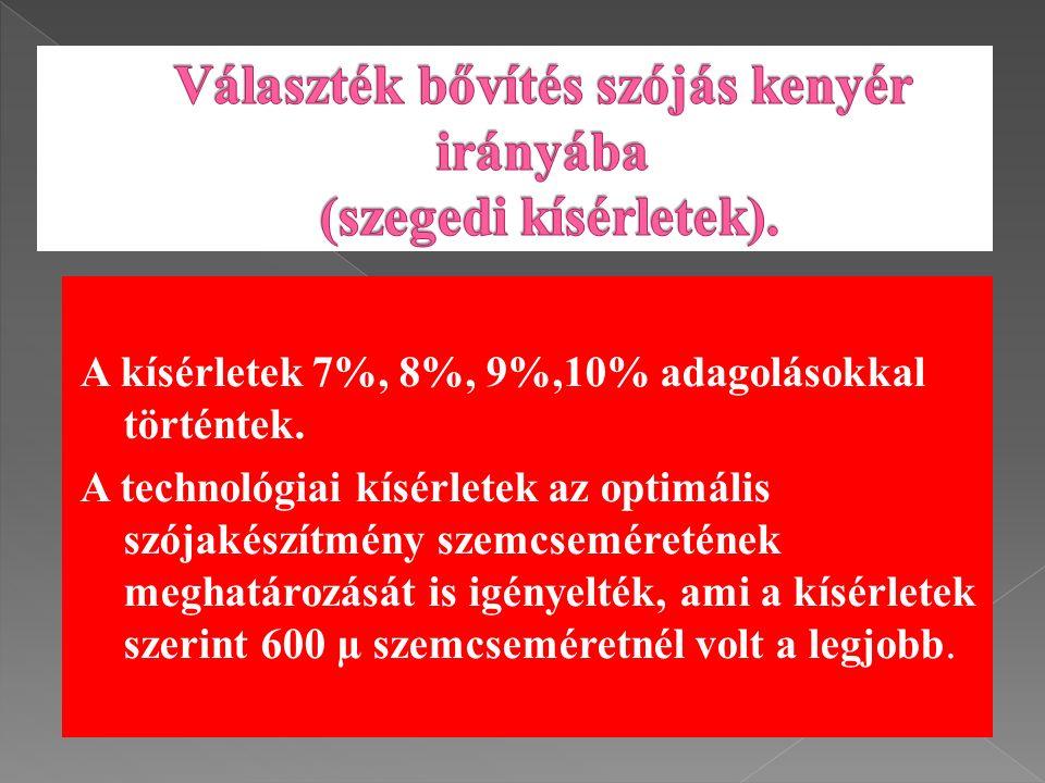 A kísérletek 7%, 8%, 9%,10% adagolásokkal történtek.