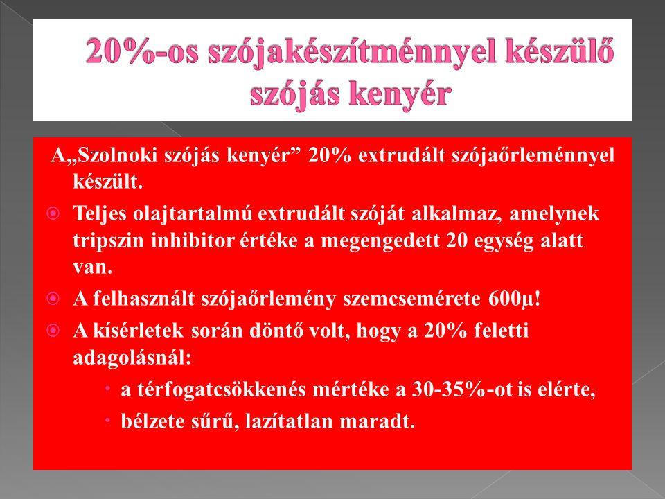 """A""""Szolnoki szójás kenyér 20% extrudált szójaőrleménnyel készült."""