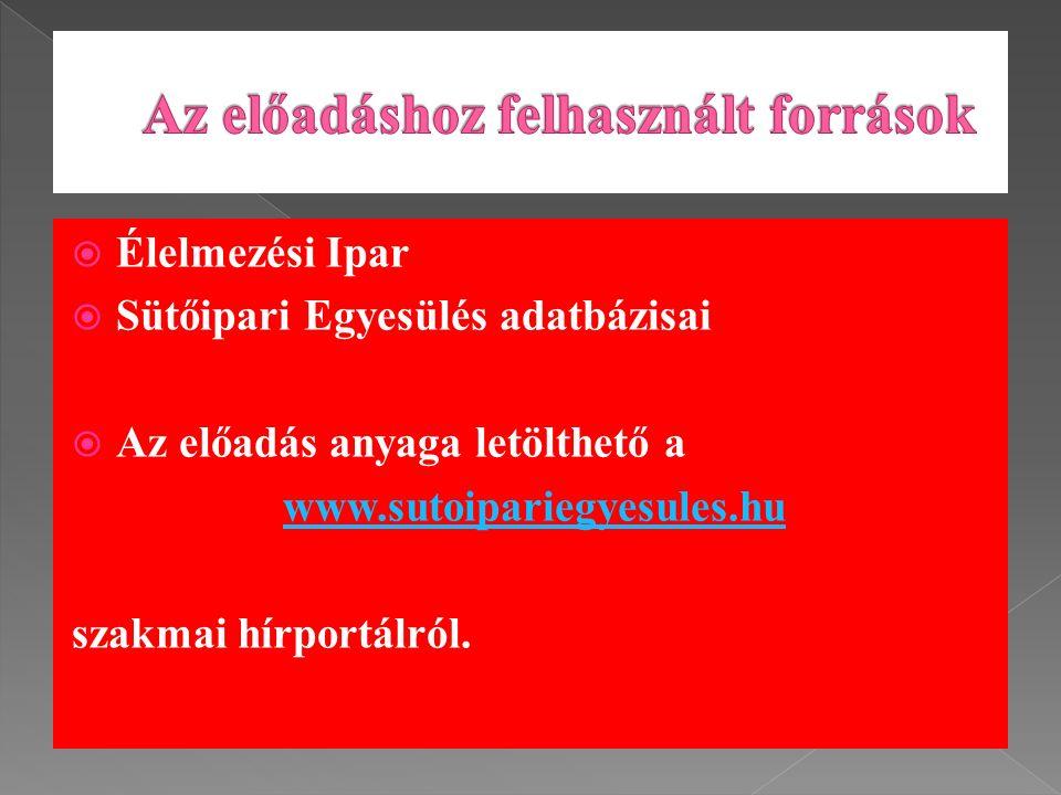  Élelmezési Ipar  Sütőipari Egyesülés adatbázisai  Az előadás anyaga letölthető a www.sutoipariegyesules.hu szakmai hírportálról.