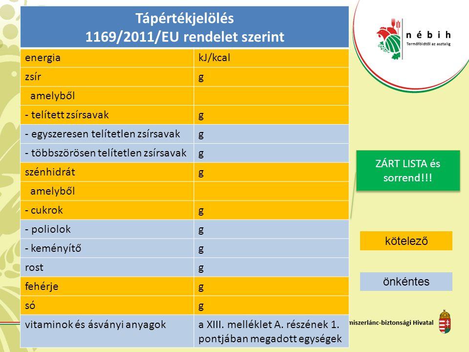 Tápértékjelölés 1169/2011/EU rendelet szerint energiakJ/kcal zsírg amelyből - telített zsírsavakg - egyszeresen telítetlen zsírsavakg - többszörösen telítetlen zsírsavakg szénhidrátg amelyből - cukrokg - poliolokg - keményítőg rostg fehérjeg sóg vitaminok és ásványi anyagoka XIII.