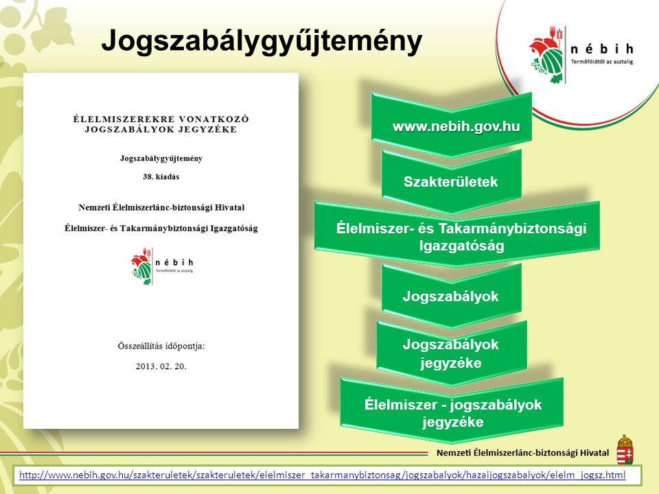 Jogszabálygyűjtemény www.nebih.gov.hu Szakterületek Élelmiszer- és Takarmánybiztonsági Igazgatóság Jogszabályok Jogszabályok jegyzéke Élelmiszer - jogszabályok jegyzéke http://www.nebih.gov.hu/szakteruletek/szakteruletek/elelmiszer_takarmanybiztonsag/jogszabalyok/hazaijogszabalyok/elelm_jogsz.html