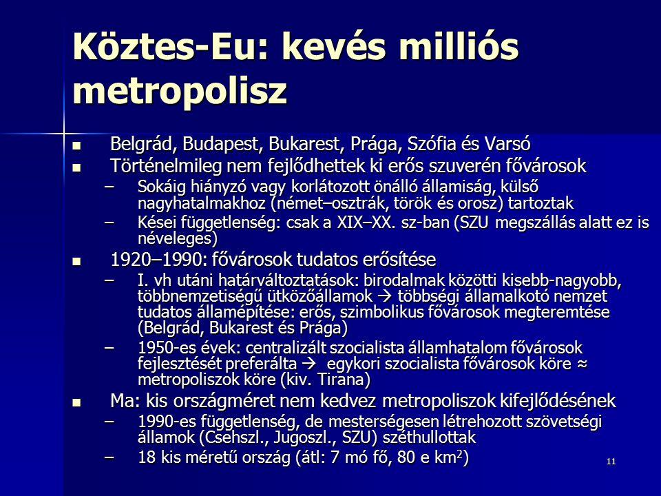 11 Köztes-Eu: kevés milliós metropolisz Belgrád, Budapest, Bukarest, Prága, Szófia és Varsó Belgrád, Budapest, Bukarest, Prága, Szófia és Varsó Történelmileg nem fejlődhettek ki erős szuverén fővárosok Történelmileg nem fejlődhettek ki erős szuverén fővárosok –Sokáig hiányzó vagy korlátozott önálló államiság, külső nagyhatalmakhoz (német–osztrák, török és orosz) tartoztak –Kései függetlenség: csak a XIX–XX.