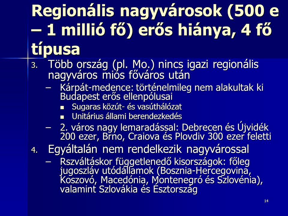 14 Regionális nagyvárosok (500 e – 1 millió fő) erős hiánya, 4 fő típusa 3. Több ország (pl. Mo.) nincs igazi regionális nagyváros miós főváros után –