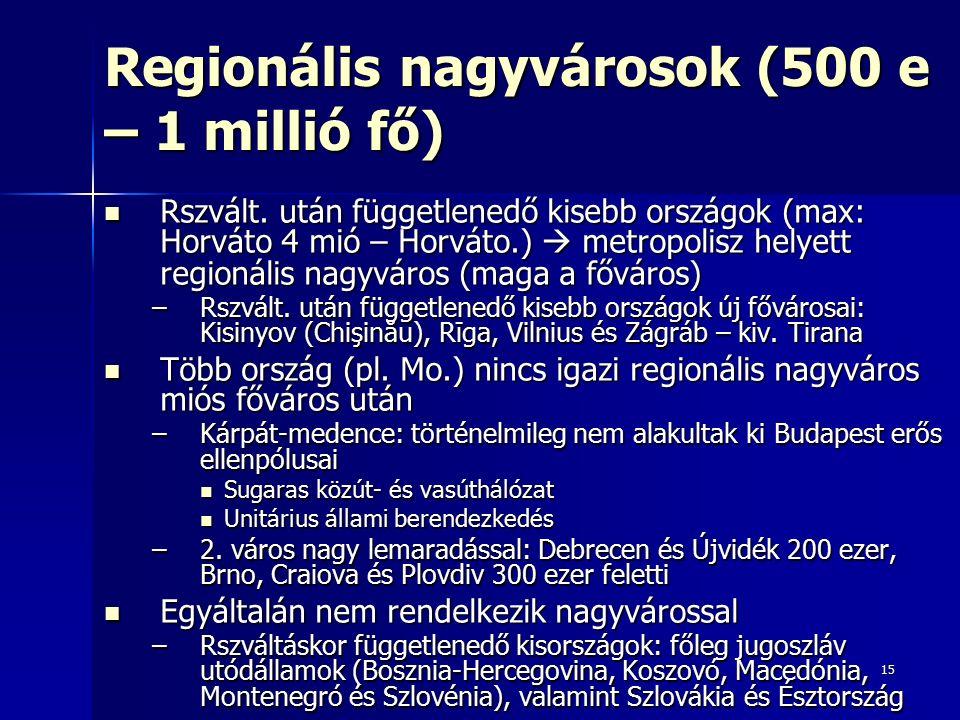 15 Regionális nagyvárosok (500 e – 1 millió fő) Rszvált. után függetlenedő kisebb országok (max: Horváto 4 mió – Horváto.)  metropolisz helyett regio