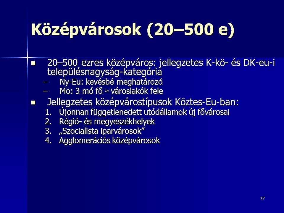 17 Középvárosok (20–500 e) 20–500 ezres középváros: jellegzetes K-kö- és DK-eu-i településnagyság-kategória 20–500 ezres középváros: jellegzetes K-kö-