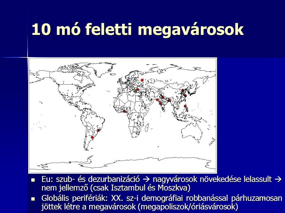 10 10 mó feletti megavárosok Eu: szub- és dezurbanizáció  nagyvárosok növekedése lelassult  nem jellemző (csak Isztambul és Moszkva) Eu: szub- és dezurbanizáció  nagyvárosok növekedése lelassult  nem jellemző (csak Isztambul és Moszkva) Globális perifériák: XX.
