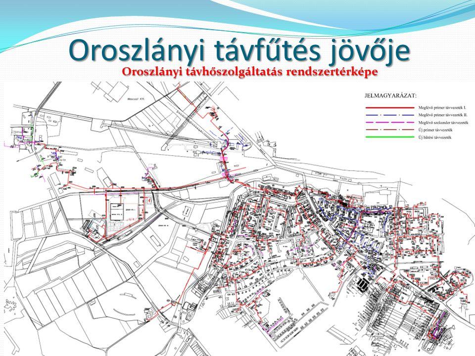 Oroszlányi távfűtés jövője Oroszlányi távhőszolgáltatás rendszertérképe