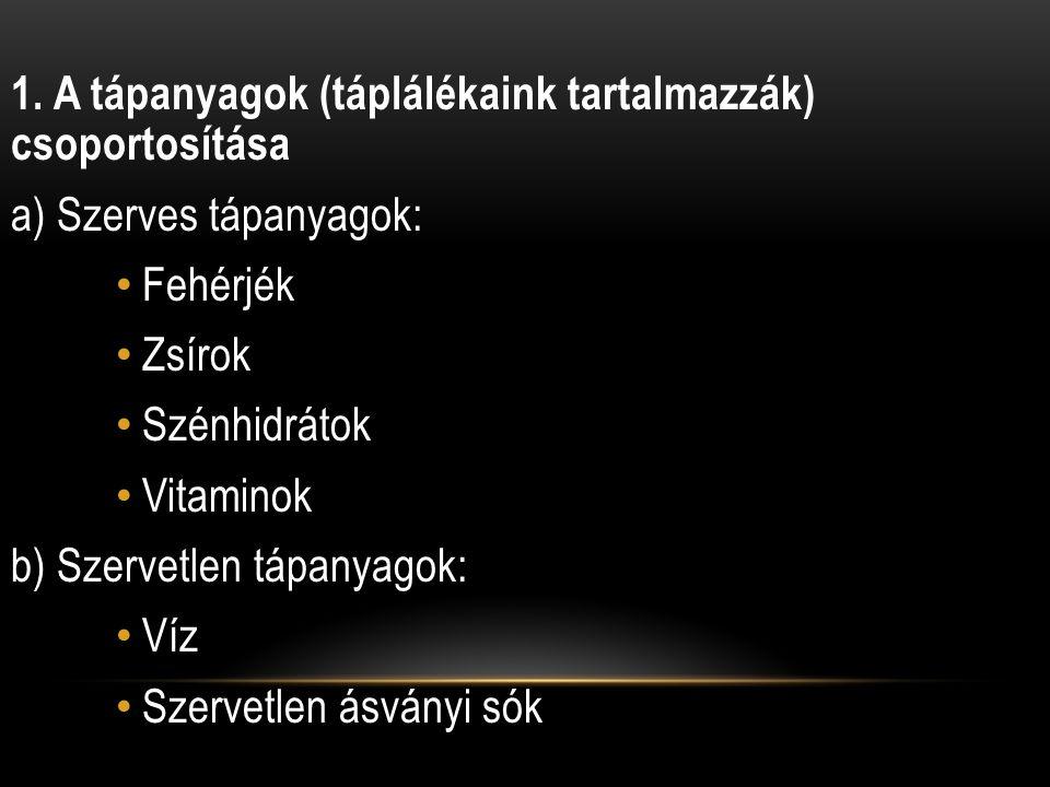 1. A tápanyagok (táplálékaink tartalmazzák) csoportosítása a) Szerves tápanyagok: Fehérjék Zsírok Szénhidrátok Vitaminok b) Szervetlen tápanyagok: Víz