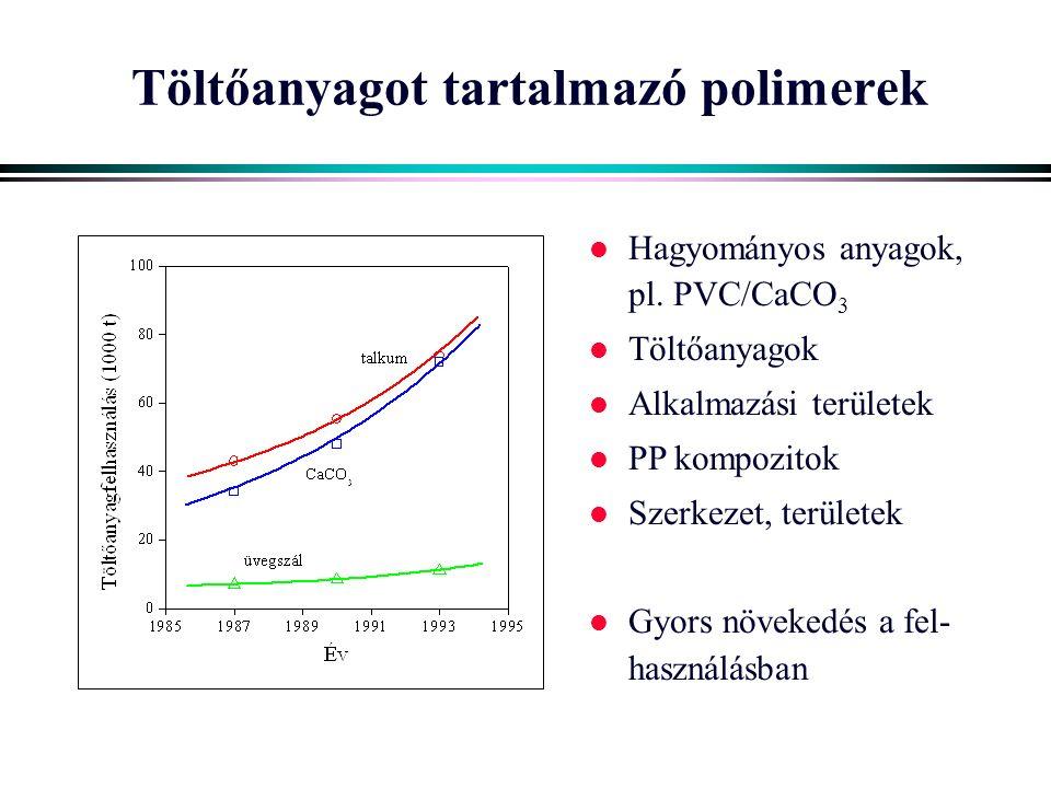 Töltőanyagot tartalmazó polimerek l Hagyományos anyagok, pl.