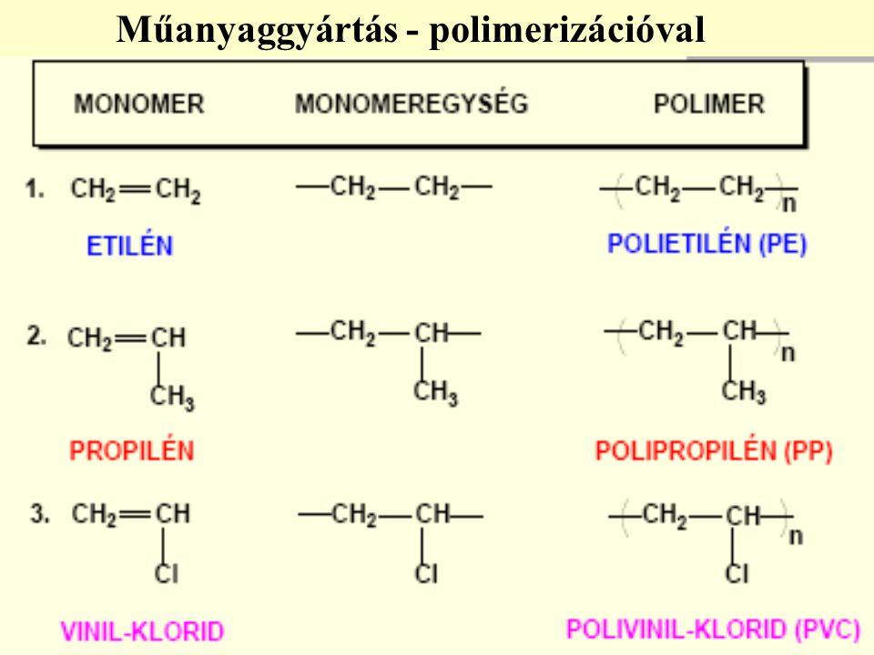 20:33 7:24 ár) A Műanyaggyártás - polimerizációval