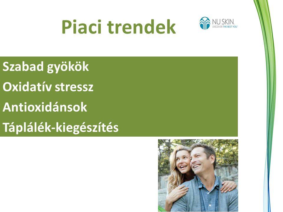 Piaci trendek Szabad gyökök Oxidatív stressz Antioxidánsok Táplálék-kiegészítés