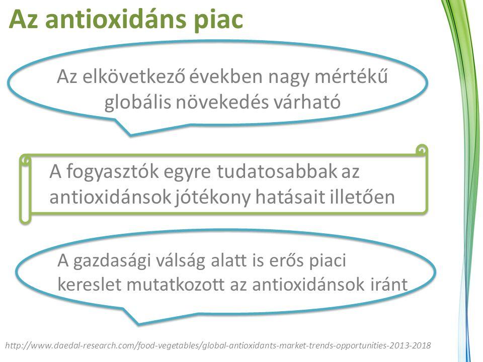 Az antioxidáns piac http://www.daedal-research.com/food-vegetables/global-antioxidants-market-trends-opportunities-2013-2018 Az elkövetkező években na