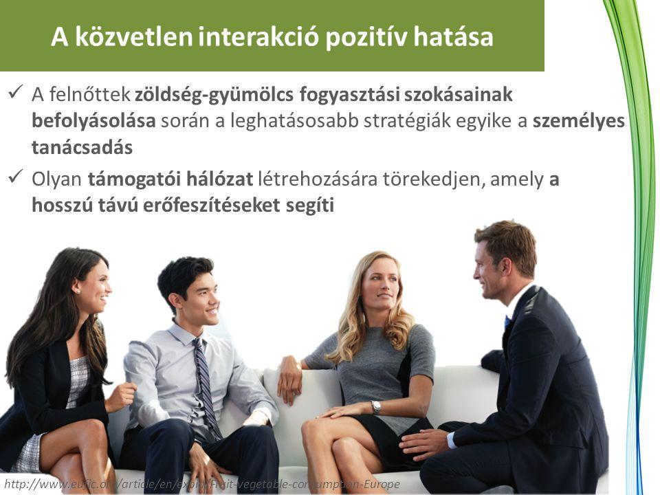 A közvetlen interakció pozitív hatása A felnőttek zöldség-gyümölcs fogyasztási szokásainak befolyásolása során a leghatásosabb stratégiák egyike a sze