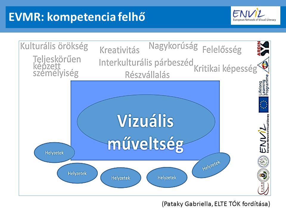 EVMR: kompetencia felhő (Pataky Gabriella, ELTE TÓK fordítása)