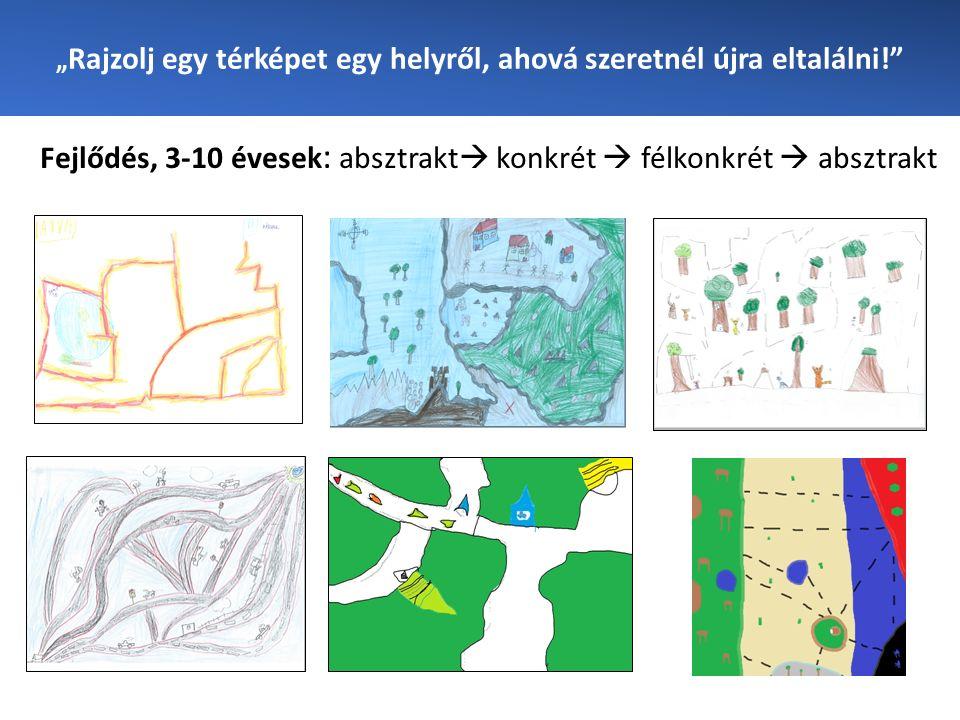 """"""" Rajzolj egy térképet egy helyről, ahová szeretnél újra eltalálni! Fejlődés, 3-10 évesek : absztrakt  konkrét  félkonkrét  absztrakt"""
