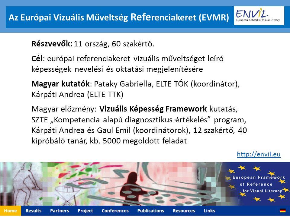 Az Európai Vizuális Műveltség Refe renciakeret (EVMR) Részvevők: 11 ország, 60 szakértő.