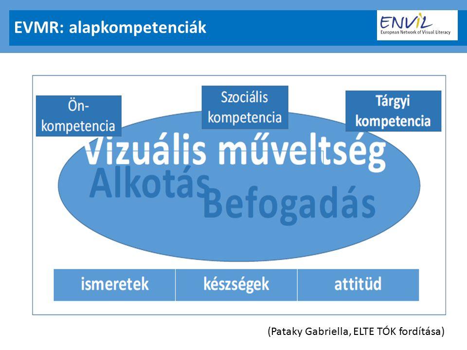 EVMR: alapkompetenciák (Pataky Gabriella, ELTE TÓK fordítása)
