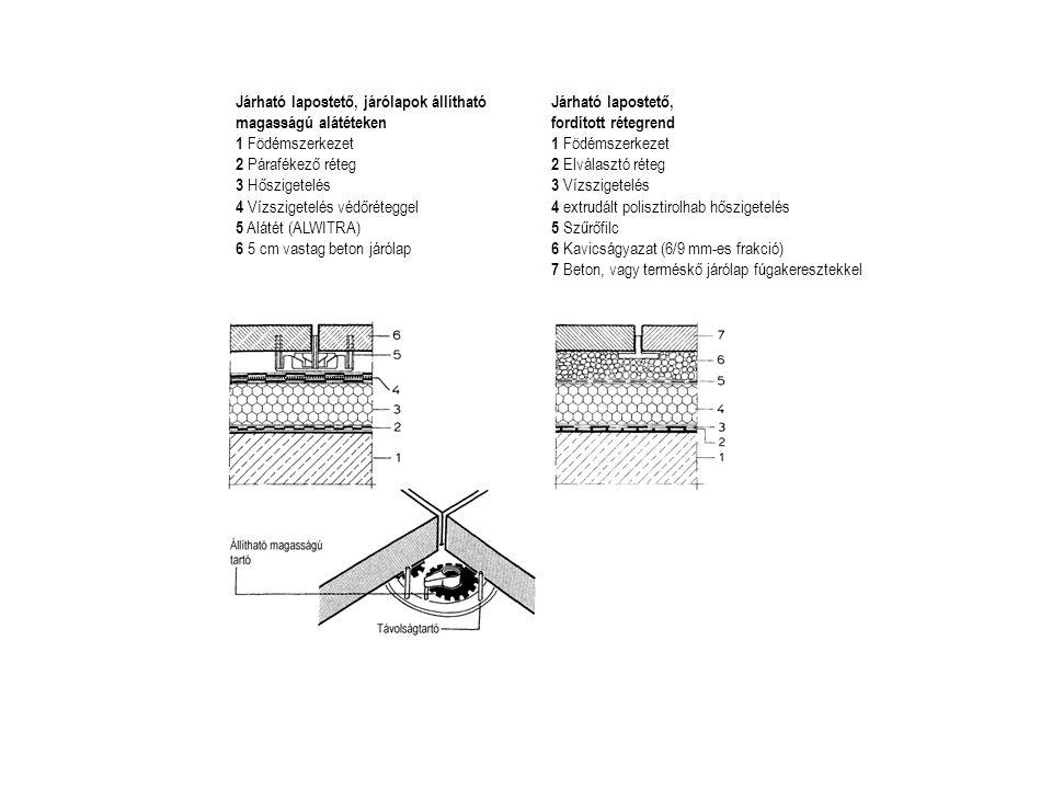Járható lapostető, járólapok állítható magasságú alátéteken 1 Födémszerkezet 2 Párafékező réteg 3 Hőszigetelés 4 Vízszigetelés védőréteggel 5 Alátét (ALWITRA) 6 5 cm vastag beton járólap Járható lapostető, fordított rétegrend 1 Födémszerkezet 2 Elválasztó réteg 3 Vízszigetelés 4 extrudált polisztirolhab hőszigetelés 5 Szűrőfilc 6 Kavicságyazat (6/9 mm-es frakció) 7 Beton, vagy terméskő járólap fúgakeresztekkel