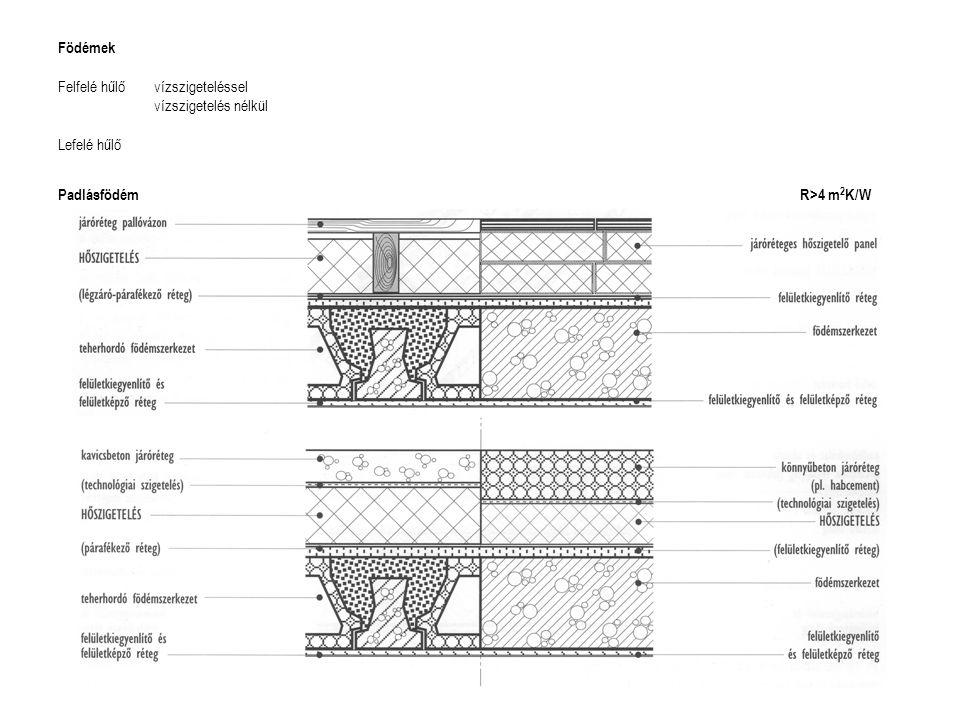 Födémek Felfelé hűlővízszigeteléssel vízszigetelés nélkül Lefelé hűlő PadlásfödémR>4 m 2 K/W