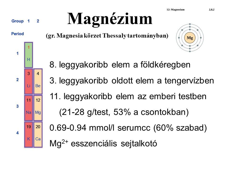 8. leggyakoribb elem a földkéregben 3. leggyakoribb oldott elem a tengervízben 11.