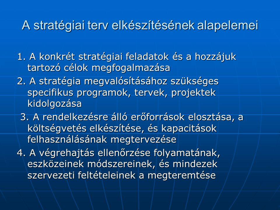 A stratégiai terv elkészítésének alapelemei 1. A konkrét stratégiai feladatok és a hozzájuk tartozó célok megfogalmazása 2. A stratégia megvalósításáh