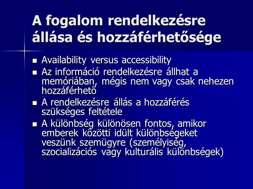 A fogalom rendelkezésre állása és hozzáférhetősége Availability versus accessibility Availability versus accessibility Az információ rendelkezésre állhat a memóriában, mégis nem vagy csak nehezen hozzáférhető Az információ rendelkezésre állhat a memóriában, mégis nem vagy csak nehezen hozzáférhető A rendelkezésre állás a hozzáférés szükséges feltétele A rendelkezésre állás a hozzáférés szükséges feltétele A különbség különösen fontos, amikor emberek közötti idült különbségeket veszünk szemügyre (személyiség, szocializációs vagy kulturális különbségek) A különbség különösen fontos, amikor emberek közötti idült különbségeket veszünk szemügyre (személyiség, szocializációs vagy kulturális különbségek)