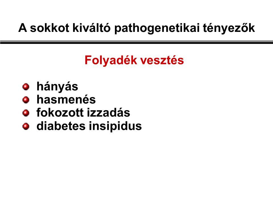 A sokkot kiváltó pathogenetikai tényezők Folyadék vesztés hányás hasmenés fokozott izzadás diabetes insipidus