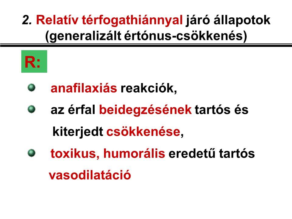 2. Relatív térfogathiánnyal járó állapotok (generalizált értónus-csökkenés) anafilaxiás reakciók, az érfal beidegzésének tartós és kiterjedt csökkenés